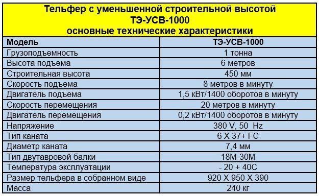 Электрическая таль УСВ 1т