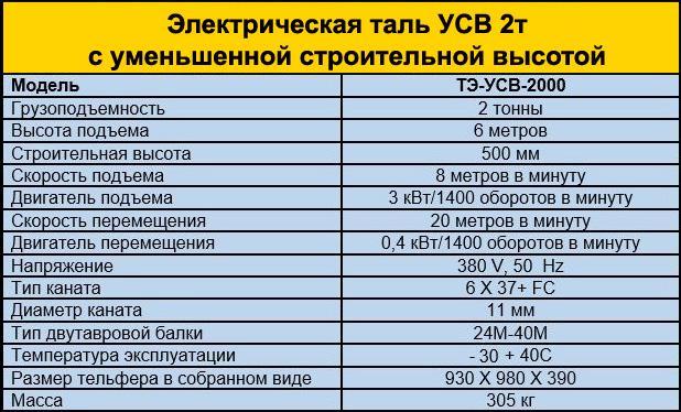 Электрическая таль УСВ 2т